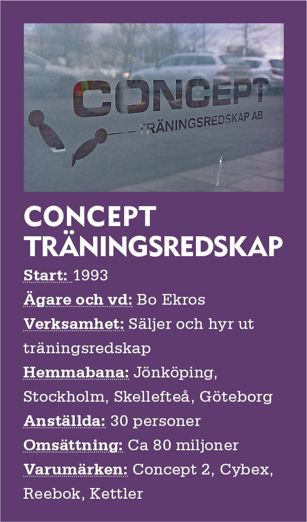 new style b53fa c363f Concept Träningsredskap i Jönköping har sedan början av 1990-talet vuxit  till en av de största leverantörerna av träningsredskap i Sverige, ...