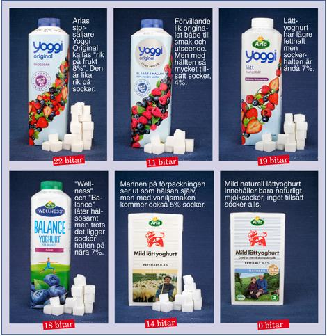 bakterier i yoghurt