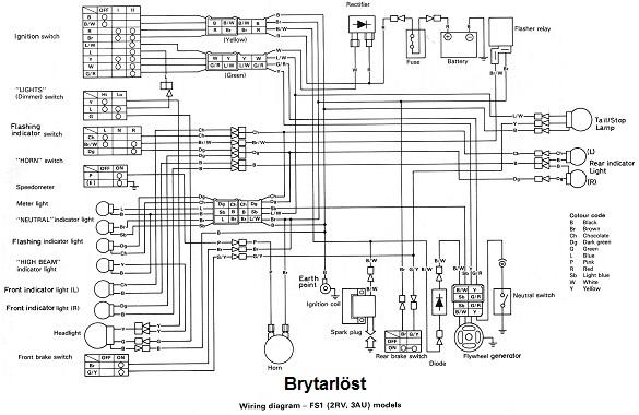 kopplingsschema till yamaha fs1 experten rh classicmotor se Yamaha Outboard Wiring Diagram Yamaha ATV Wiring Diagram