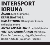 Intersport Kiruna Öppettider Jul
