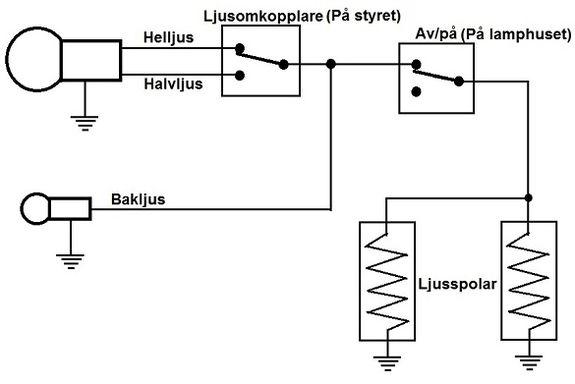 Koppla elsystem på Husqvarna mod 24